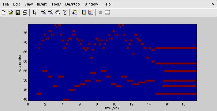 Matlab and MIDI